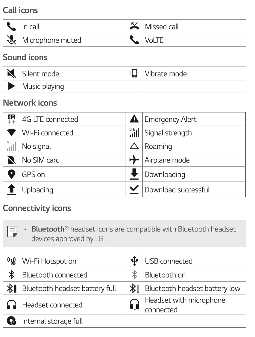 LG Classic Flip Icons Meaning